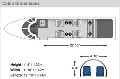 Learjet 35A heli air greece business jet charter